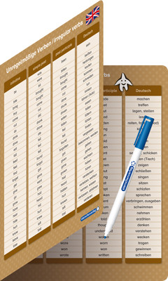 Klappkarte – Irregular verbs
